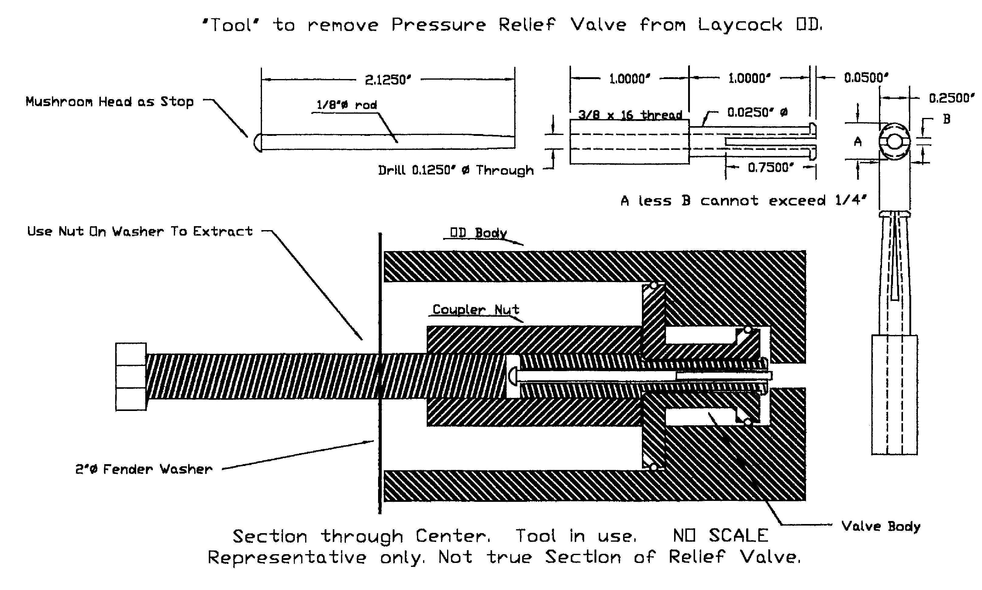 adjustable pressure relief valve