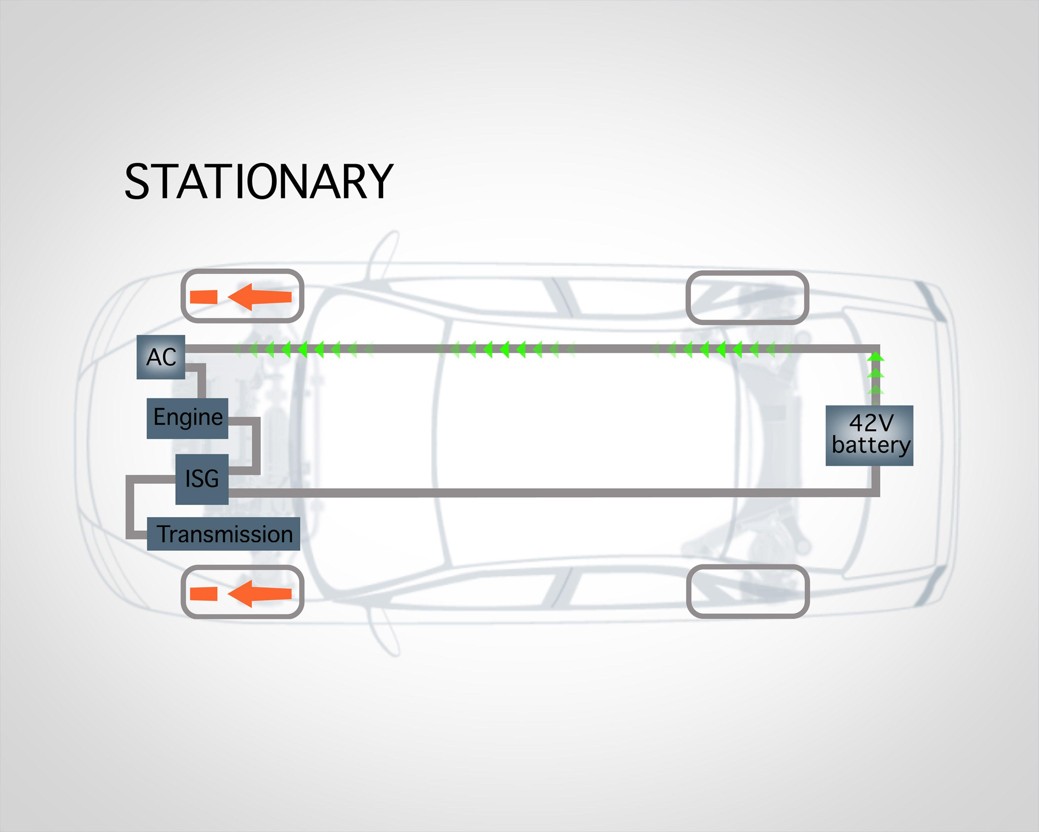 Volvo Engines 2002 S80 Engine Diagram Isg Technical