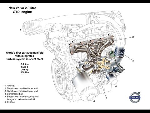 S80 T6 Engine Diagram